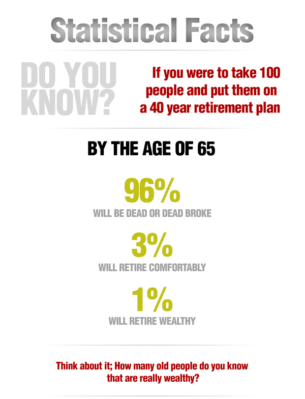 investment and retirement planning Best investment plans in india – invest guru compares and helps you to choose the best investment plan in india for child education, retirement planning, wedding planning.